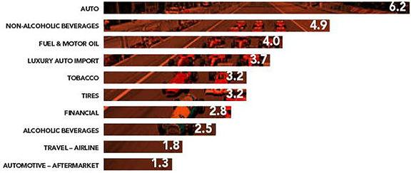 f1 categories.jpg