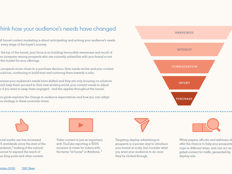 LinkedIn's Guide on Content Marketing In Times Of Uncertainty