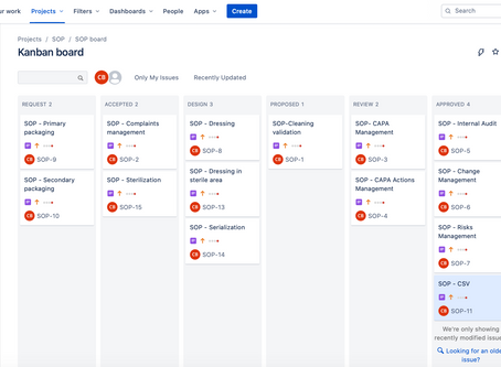 How to manage your SOPs with Confluence?