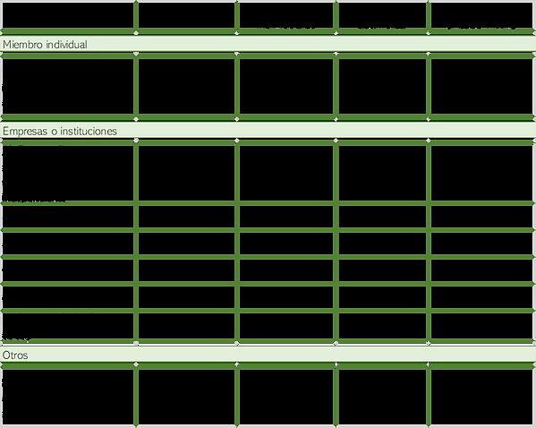 categorías_y_cuotas.png