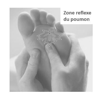 laetitia-azorin-reflexologie-zone-reflexe-poumon