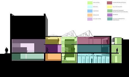 Plan-coupe du siège social de l'asbl DoucheFLUX