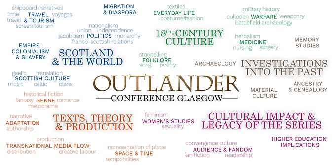 OutlanderConf2020_CFP_Wordcloud.png