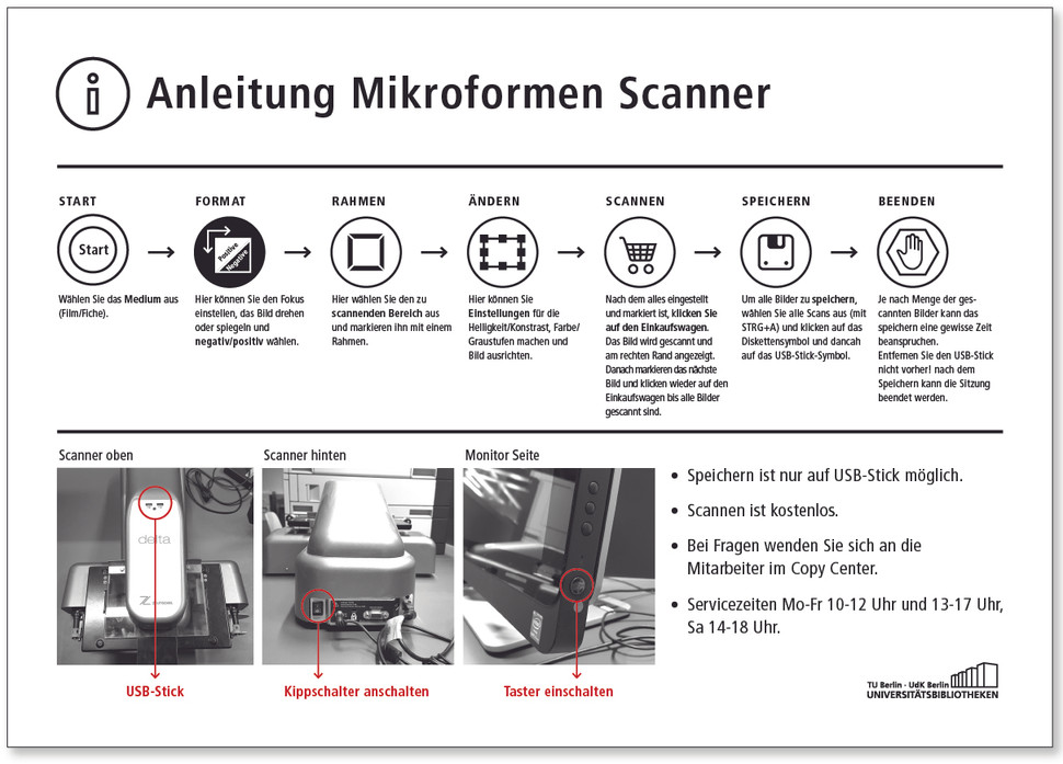 Instruction sheet for using the scanner