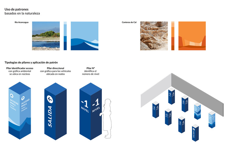 Colour strategy based on nature patterns