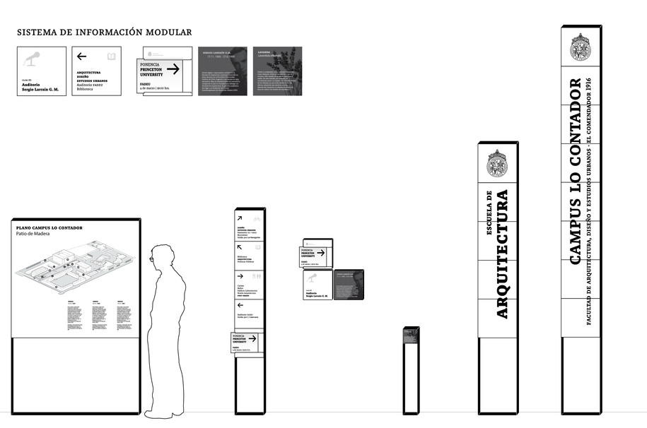 Diagram of the wayfinding strategy