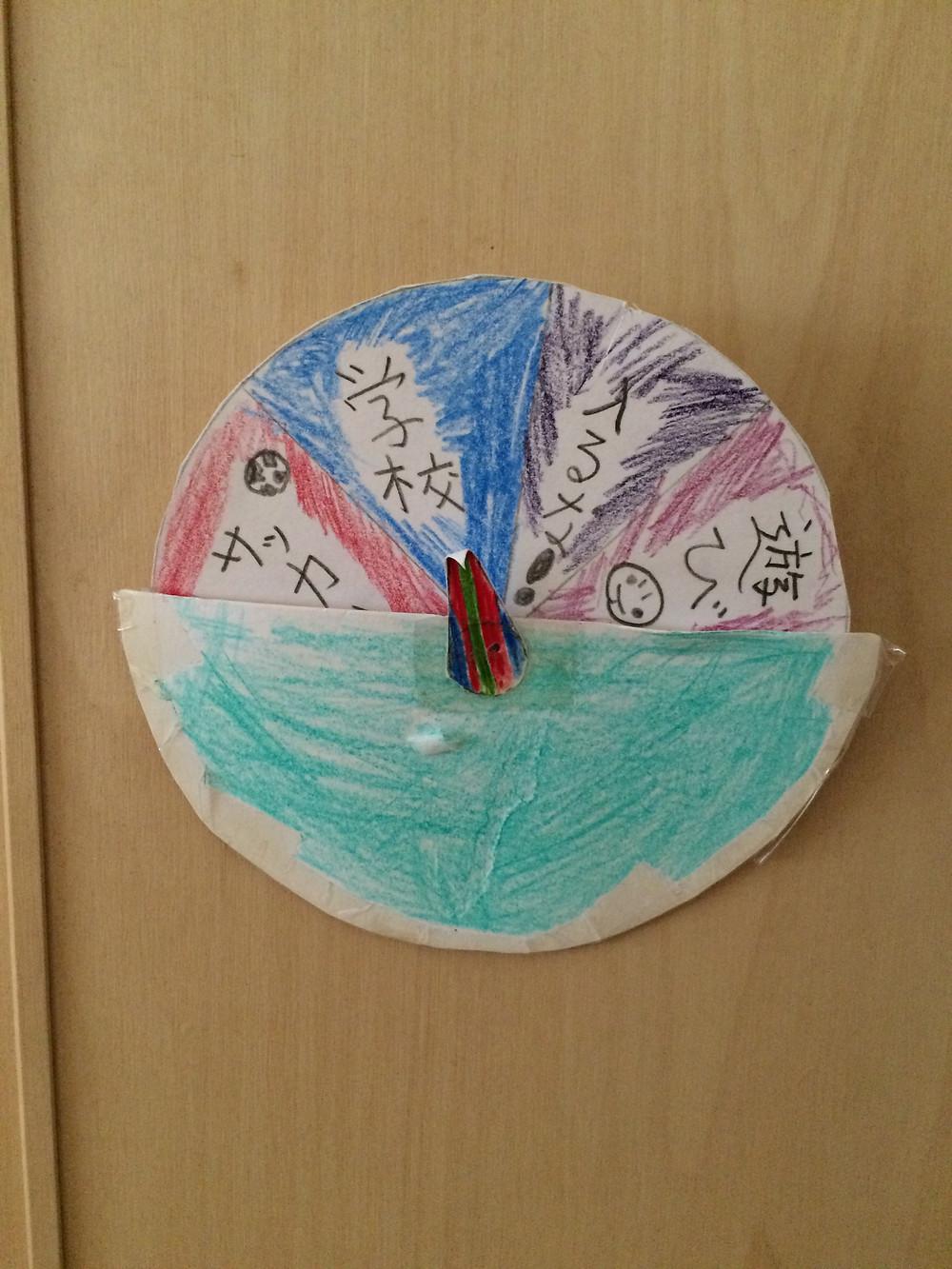 子ども部屋風水 子育て風水成功事例
