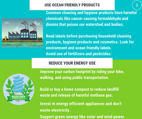 Help our oceans 2. Save & Share