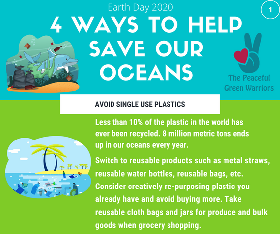 Help our oceans 1. Save & Share
