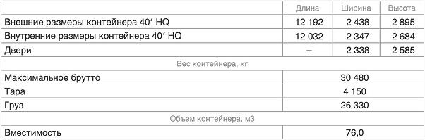 размеры 40РС.png