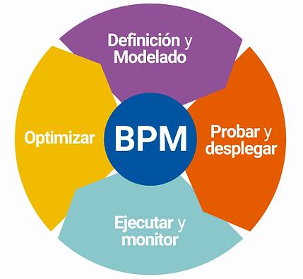 BMP Imagen.png
