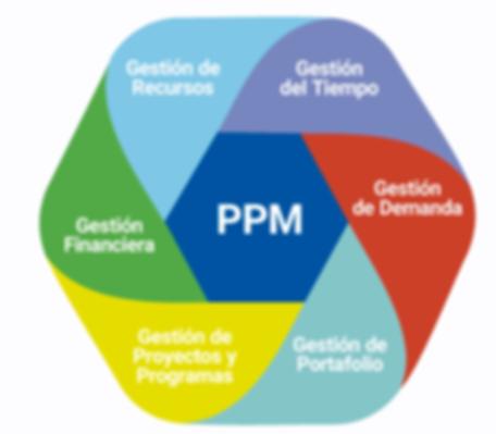 PPMImagen.png