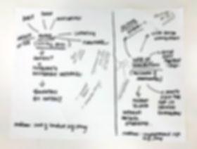 Brainstorm.jpeg
