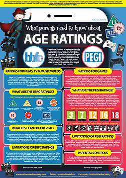 Age_Ratings_March_19.png
