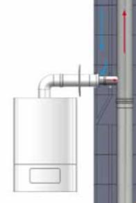 conduits de fumée 3CE+ pour la rénovation de conduits shunt ou conduits alsace