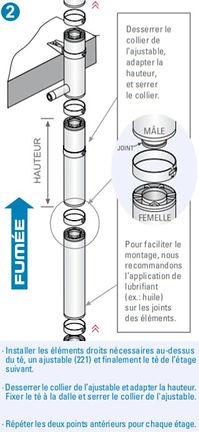 instruction de montage du conduit e cheminée 3ce+ pour chaudière à condensation