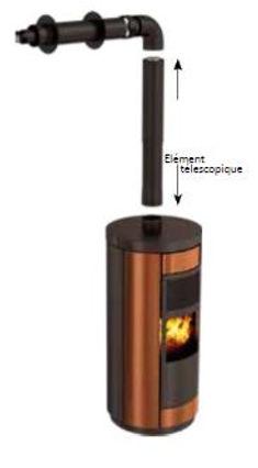 kit de conduits de fumée concentriques pour poêle à pellet dont la buse de fumée est en diamètre 80/130 comme certains modèles de palazzetti