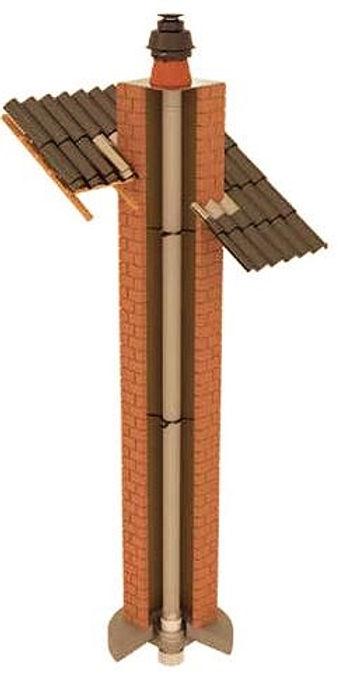 Kit b3/c9 pour le tubage des hadières à condensation