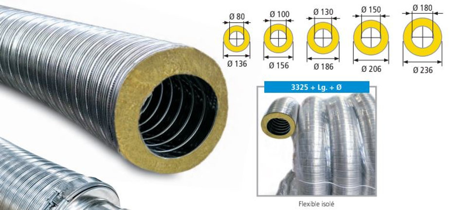 Tubage de cheminée flexible isolé laine de roche inox/inox