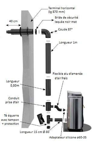 Kit de conduits de fumée concentrique bioten pour le raccordement arrière de poêle à pellet 80/125