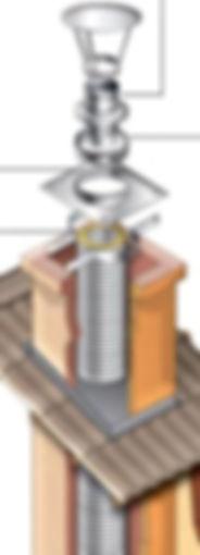 Mise en oeuvre tubage flexible en inox de cheminée isolé laine de roche