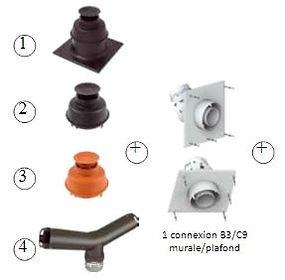 composition du kit de tubage pour chaudière condensation, tubag Ø80, connexion muraleou plafond