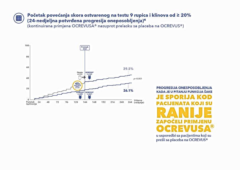 OCREVUS PPMS 10.jpg