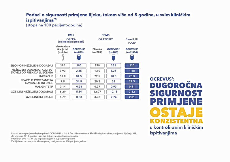 OCREVUS PPMS 12.jpg