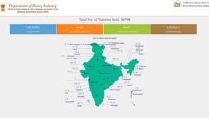 Indian Electric 2-Wheeler Market Grows Despite COVID-19 Pandemic