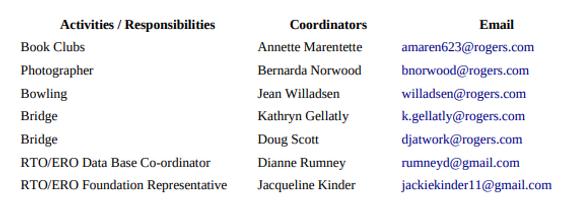 ActivityResponsibilities2020-2021.png