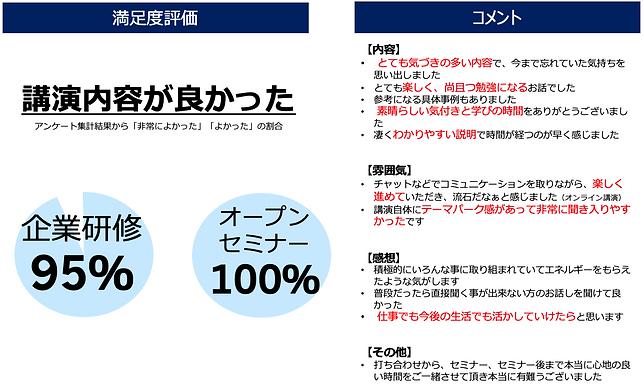 レジャーコンダクター_企業研修コメント
