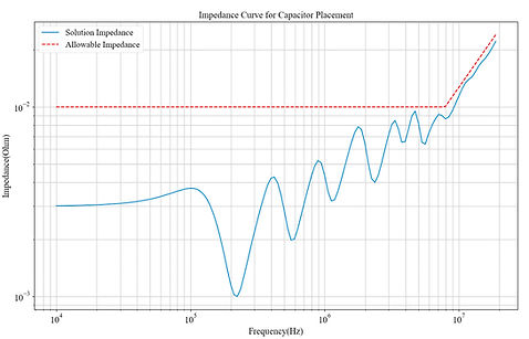 1_6_impedance_curve.jpg