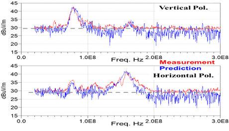 4_4_Radiated_Emissions.jpg