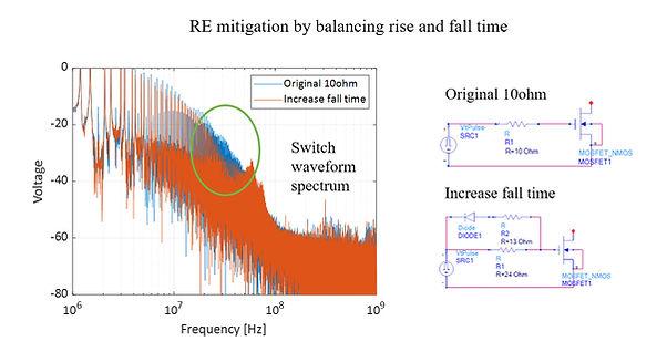 4_5_Radiated_Emissions.jpg