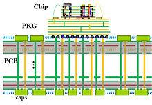 1_1_Chip_PKG_PCB_caps.jpg