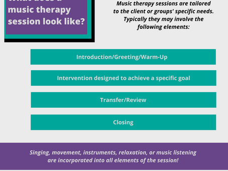 What does a music therapy session look like?