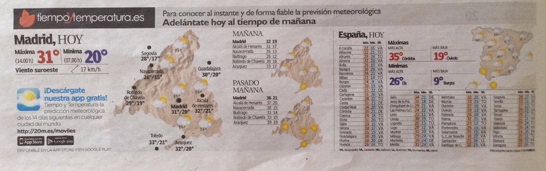 Tiempo en España