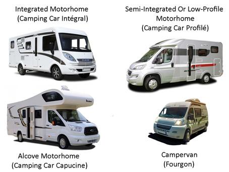 The Beginner's Guide to Buying The Right RV - Hoe een camper kiezen