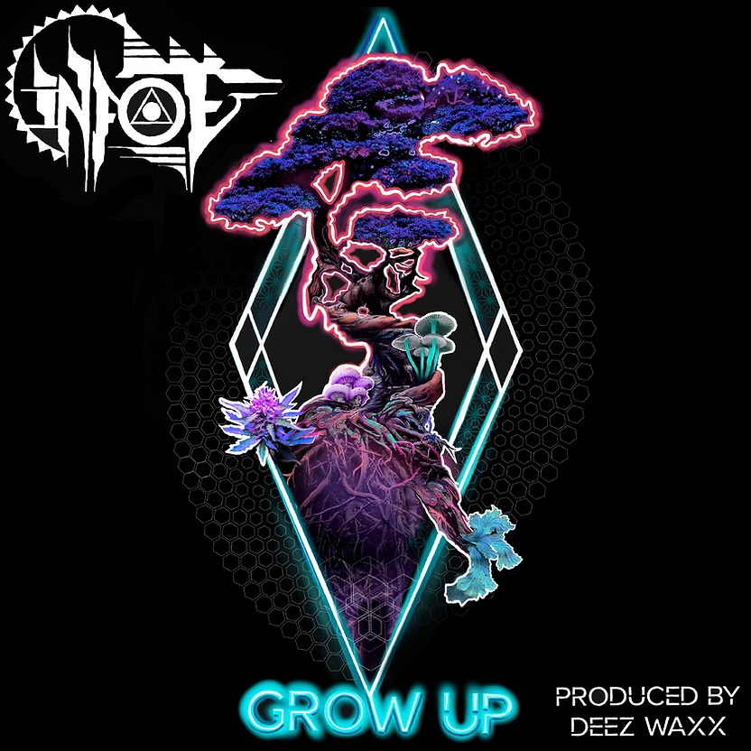 Infoe Grow up Distro.png