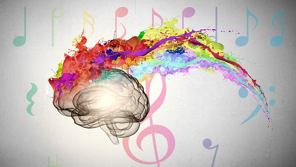 the word synaesthesia as a picture.