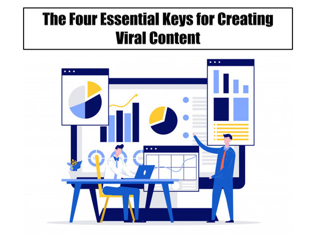 The Four Essential Keys for Creating Viral Content