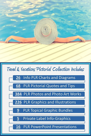 Travel and Vacation Pictorial Portfolios