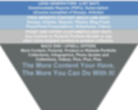SalesContentFunnel.jpg