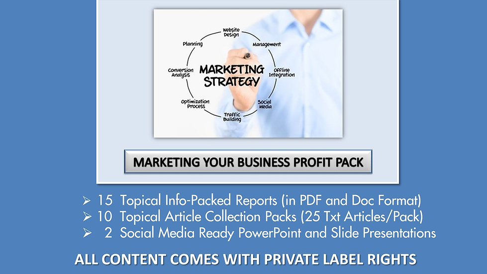 Marketing Your Business Private Label Profit Pack