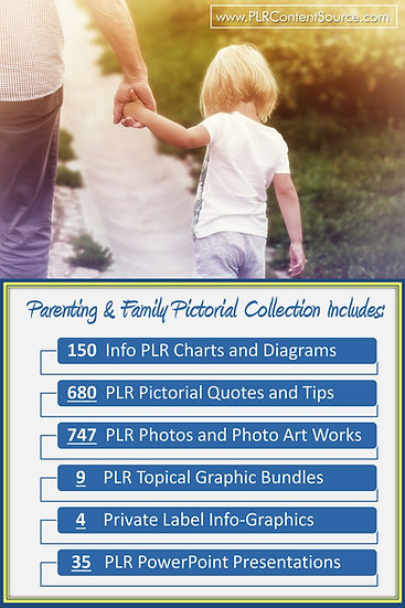 Parenting and Family Pictorial Portfolios