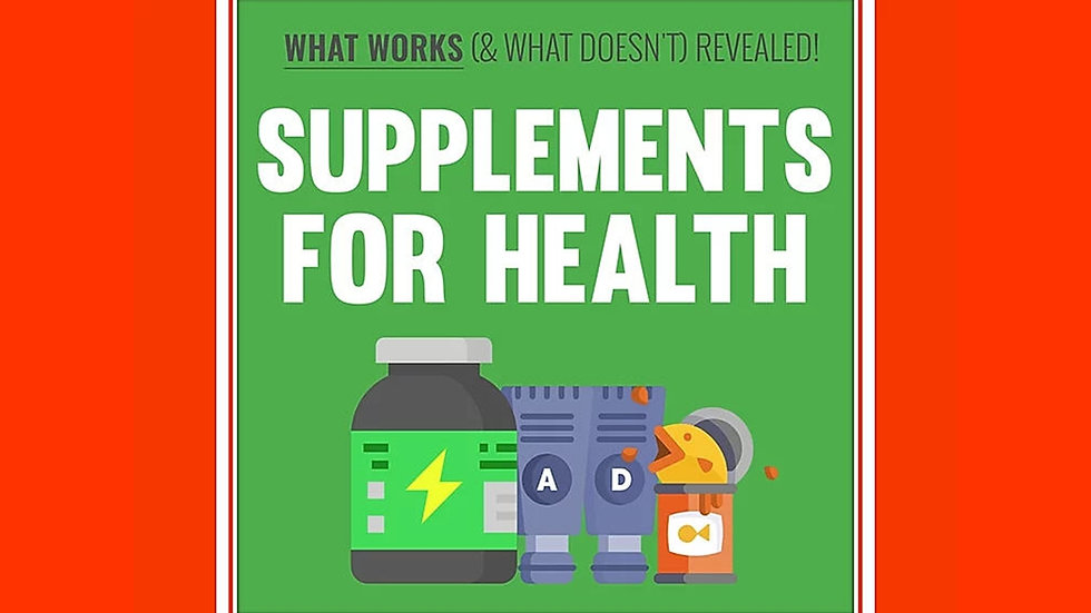 Supplements for Health PLR Pack
