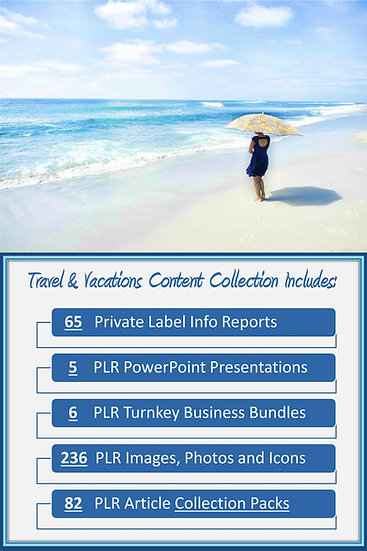 Travel and Vacation Content Portfolios
