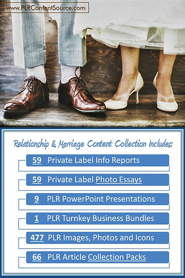 Relationships and Marriage Content Portfolios