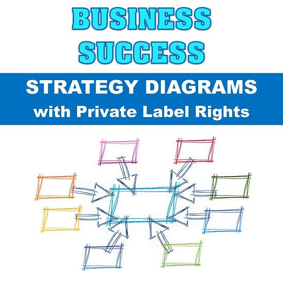 Business Success Venn Diagrams