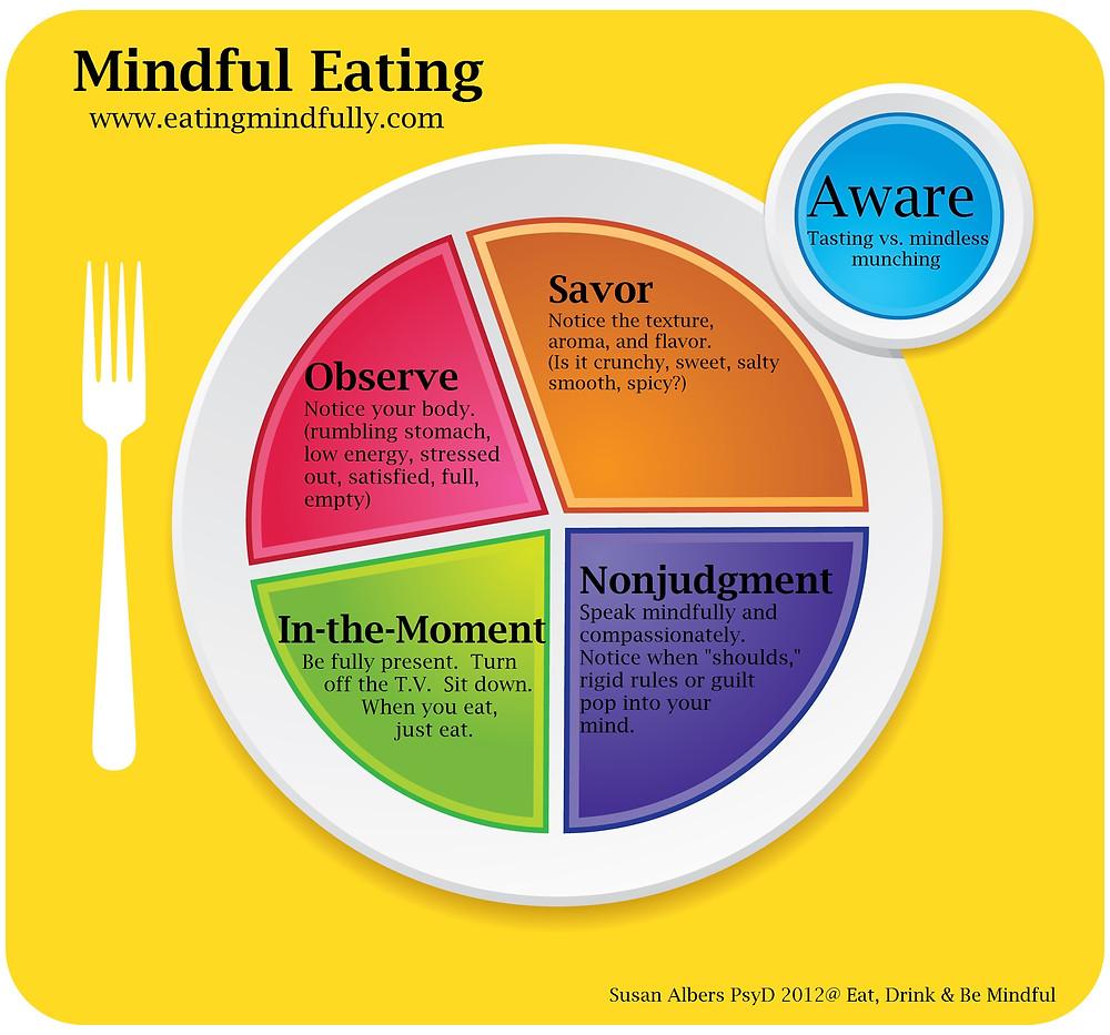 Nutritionist St. John's | Dietitian St. John's | Weight Loss | Weight Loss St. John's | Nutrition | Healthy Eating
